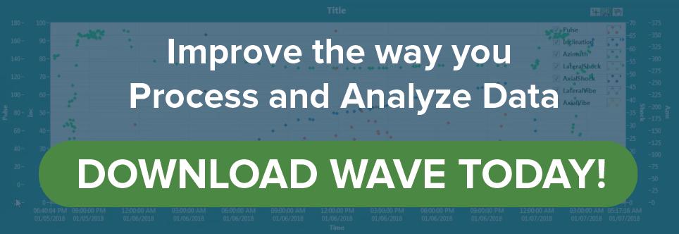 Erdos Miller Wave Software - CTA Download