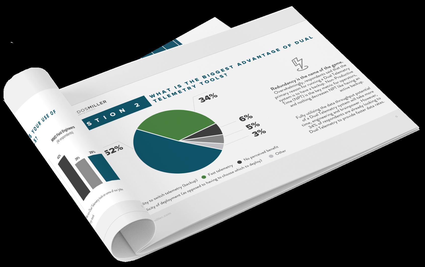 Dual Telemetry Survey Report